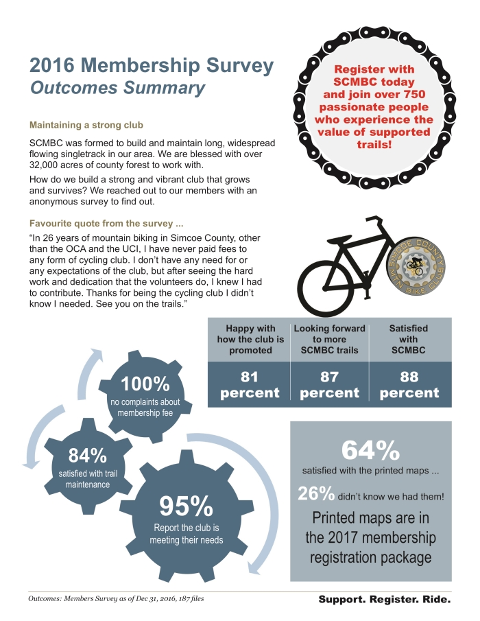member-outcomes-summary-from-2016-survey